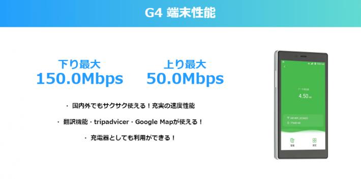 GlocalMe G4 ルーター