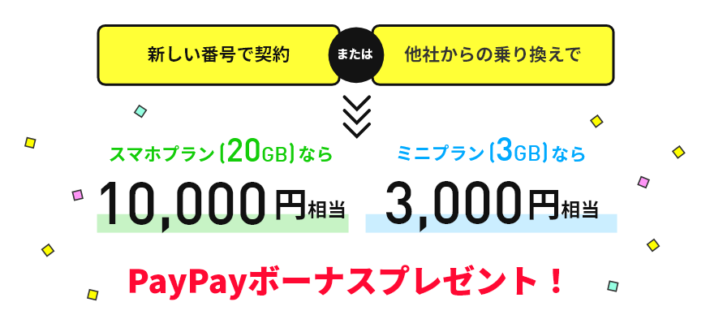 LINEMO PayPayボーナス
